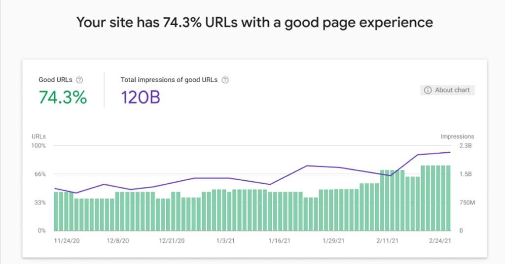 actualizacion-algoritmo-informe-experiencia-de-pagina