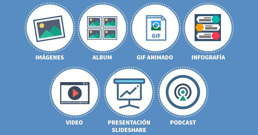 redes-sociales-b2b-contenido-formatos